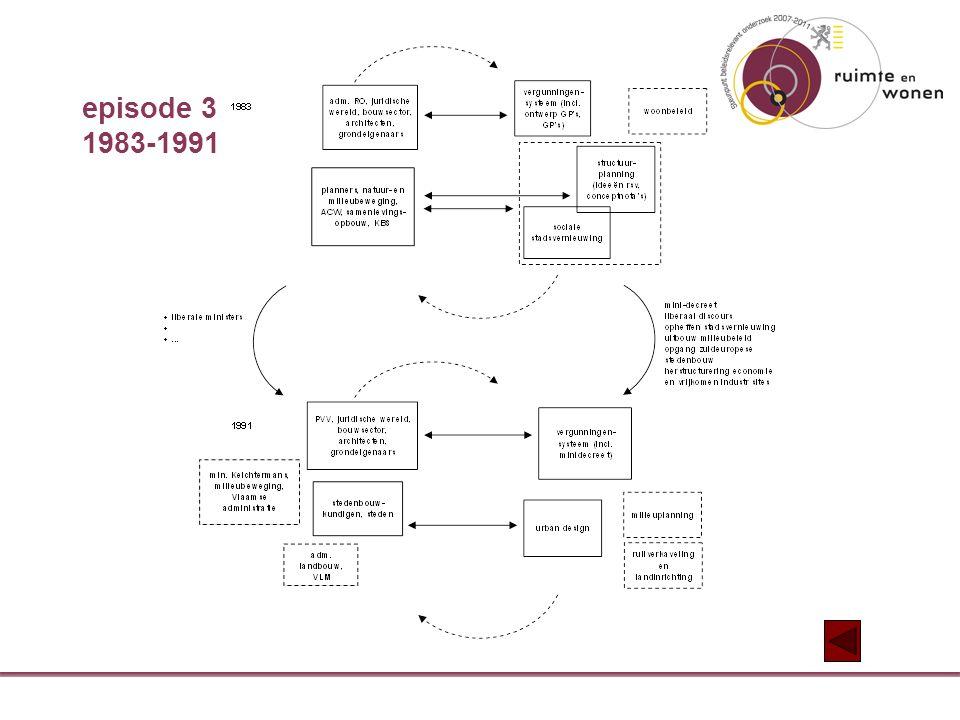 episode 3 1983-1991