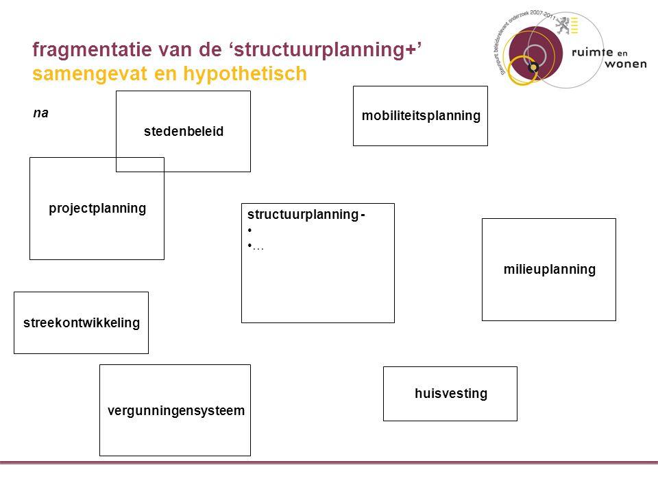 fragmentatie van de 'structuurplanning+' samengevat en hypothetisch structuurplanning - … streekontwikkeling milieuplanning mobiliteitsplanning stedenbeleid huisvesting vergunningensysteem na projectplanning