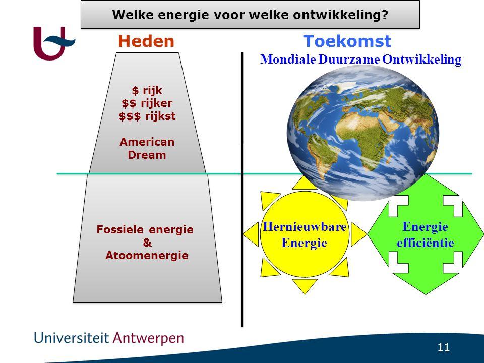 11 Heden Toekomst $ rijk $$ rijker $$$ rijkst American Dream $ rijk $$ rijker $$$ rijkst American Dream Fossiele energie & Atoomenergie Fossiele energie & Atoomenergie Hernieuwbare Energie efficiëntie Mondiale Duurzame Ontwikkeling Welke energie voor welke ontwikkeling