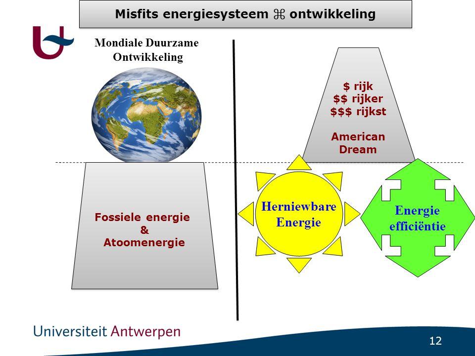 12 Mondiale Duurzame Ontwikkeling $ rijk $$ rijker $$$ rijkst American Dream $ rijk $$ rijker $$$ rijkst American Dream Herniewbare Energie efficiëntie Fossiele energie & Atoomenergie Fossiele energie & Atoomenergie Misfits energiesysteem ⌘ ontwikkeling
