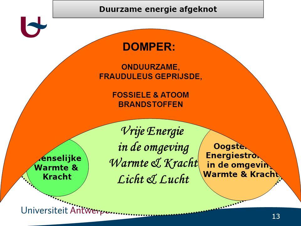 13 Vrije Energie in de omgeving Warmte & Kracht Licht & Lucht WELKE energie is Duurzaam.