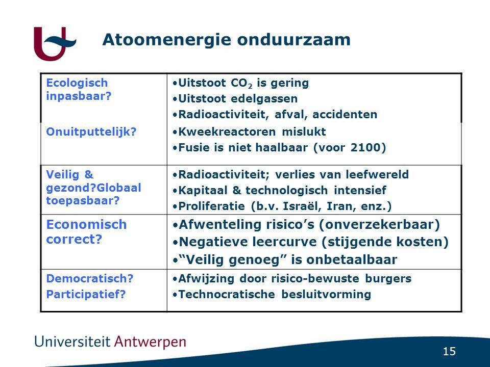 15 Atoomenergie onduurzaam Ecologisch inpasbaar.