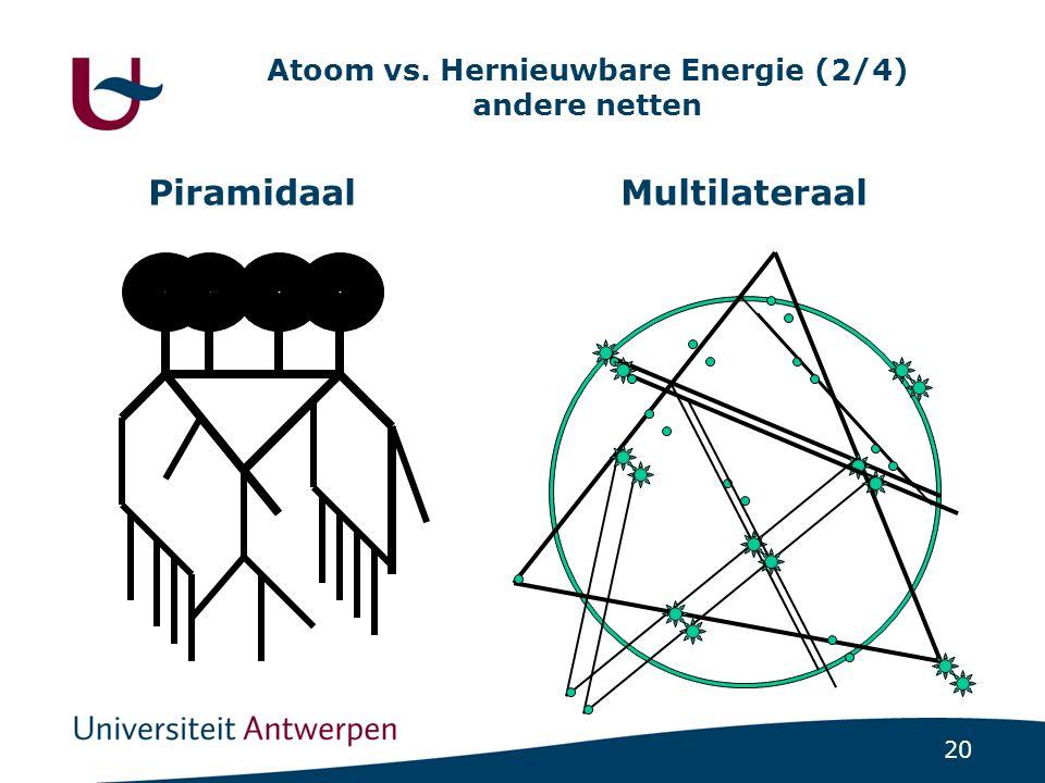 20 Piramidaal Multilateraal Atoom vs. Hernieuwbare Energie (2/4) andere netten