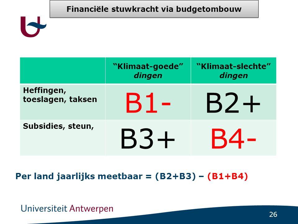 26 Klimaat-goede dingen Klimaat-slechte dingen Heffingen, toeslagen, taksen B1-B2+ Subsidies, steun, B3+B4- Per land jaarlijks meetbaar = (B2+B3) – (B1+B4) Financiële stuwkracht via budgetombouw