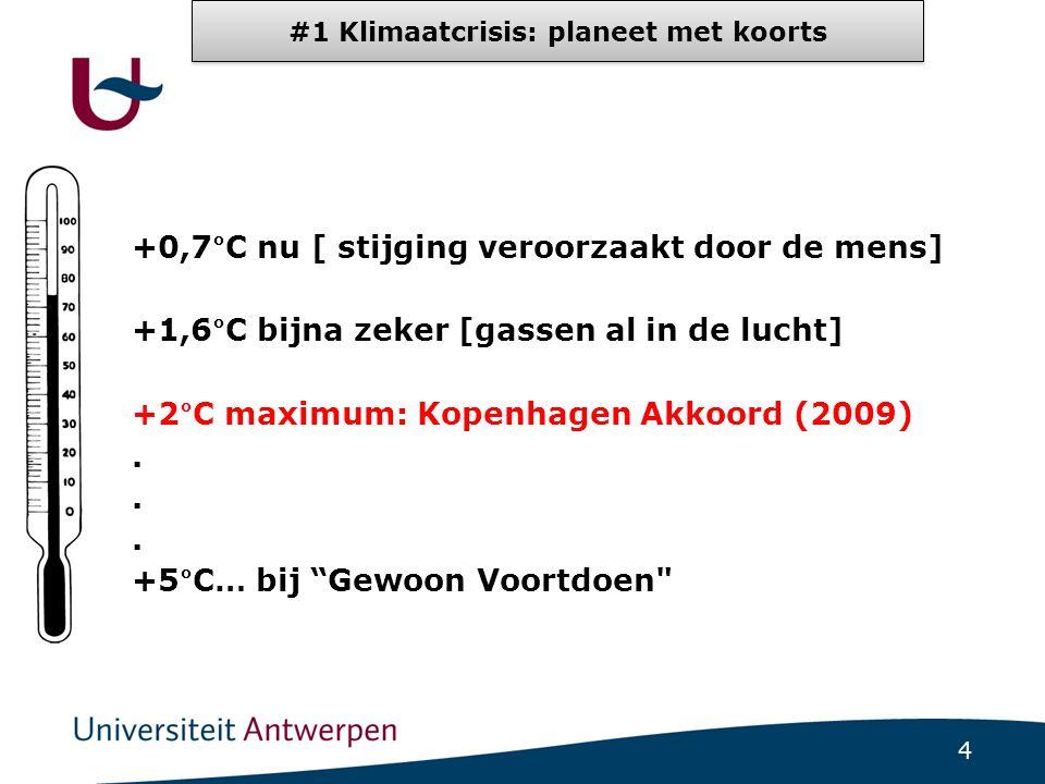 4 +0,7°C nu [ stijging veroorzaakt door de mens] +1,6°C bijna zeker [gassen al in de lucht] +2°C maximum: Kopenhagen Akkoord (2009)...