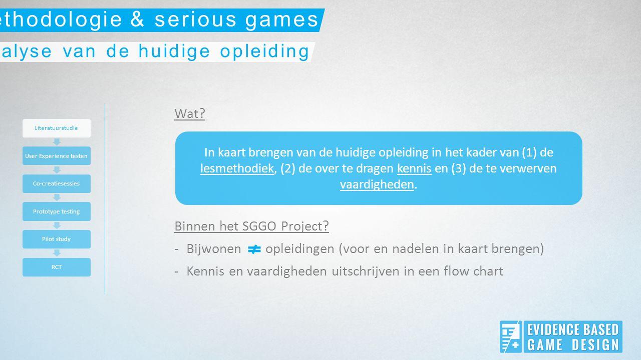 Wat. Binnen het SGGO Project.