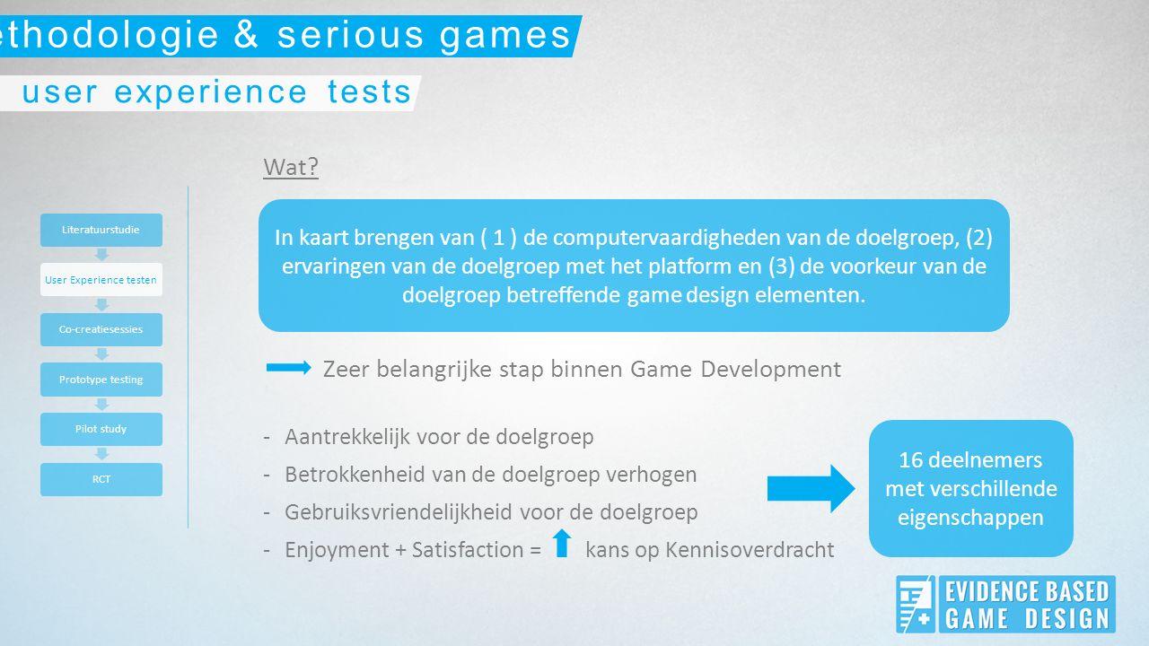 Wat? Zeer belangrijke stap binnen Game Development -Aantrekkelijk voor de doelgroep -Betrokkenheid van de doelgroep verhogen -Gebruiksvriendelijkheid