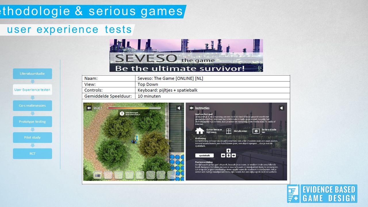 LiteratuurstudieUser Experience testenCo-creatiesessiesPrototype testingPilot studyRCT user experience tests methodologie & serious games