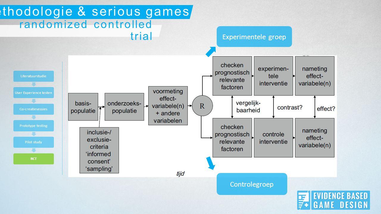 Experimentele groep Controlegroep LiteratuurstudieUser Experience testenCo-creatiesessiesPrototype testingPilot studyRCT randomized controlled trial methodologie & serious games