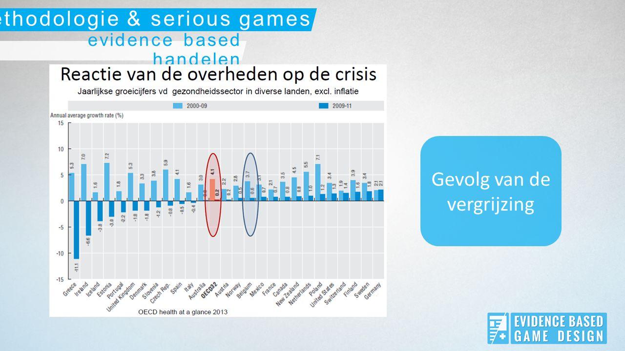 Gevolg van de vergrijzing evidence based handelen methodologie & serious games