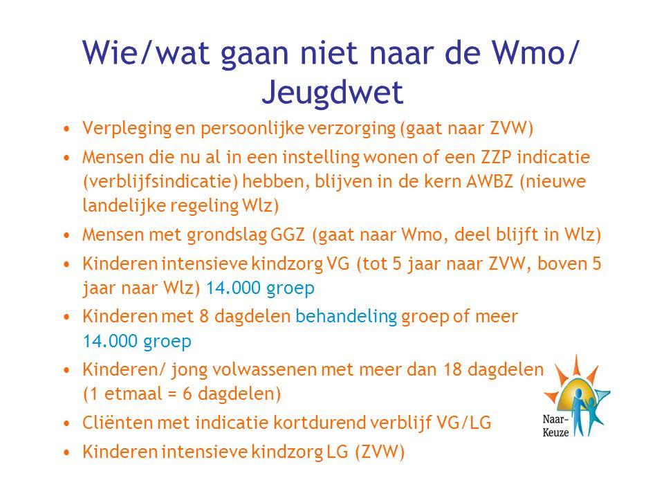 Wie/wat gaan niet naar de Wmo/ Jeugdwet Verpleging en persoonlijke verzorging (gaat naar ZVW) Mensen die nu al in een instelling wonen of een ZZP indicatie (verblijfsindicatie) hebben, blijven in de kern AWBZ (nieuwe landelijke regeling Wlz) Mensen met grondslag GGZ (gaat naar Wmo, deel blijft in Wlz) Kinderen intensieve kindzorg VG (tot 5 jaar naar ZVW, boven 5 jaar naar Wlz) 14.000 groep Kinderen met 8 dagdelen behandeling groep of meer 14.000 groep Kinderen/ jong volwassenen met meer dan 18 dagdelen (1 etmaal = 6 dagdelen) Cliënten met indicatie kortdurend verblijf VG/LG Kinderen intensieve kindzorg LG (ZVW)