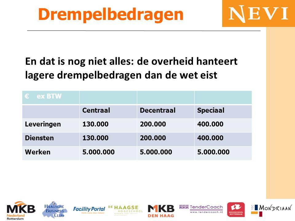 HET KENNISNETWERK VOOR INKOOP EN SUPPLY MANAGEMENT € ex BTW CentraalDecentraalSpeciaal Leveringen130.000200.000400.000 Diensten130.000200.000400.000 W
