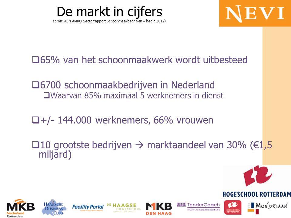 De markt in cijfers (bron: ABN AMRO Sectorrapport Schoonmaakbedrijven – begin 2012)  65% van het schoonmaakwerk wordt uitbesteed  6700 schoonmaakbedrijven in Nederland  Waarvan 85% maximaal 5 werknemers in dienst  +/- 144.000 werknemers, 66% vrouwen  10 grootste bedrijven  marktaandeel van 30% (€1,5 miljard)
