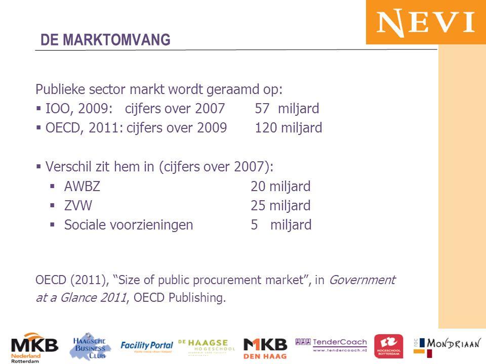 HET KENNISNETWERK VOOR INKOOP EN SUPPLY MANAGEMENT Publieke sector markt wordt geraamd op:  IOO, 2009: cijfers over 2007 57 miljard  OECD, 2011: cij