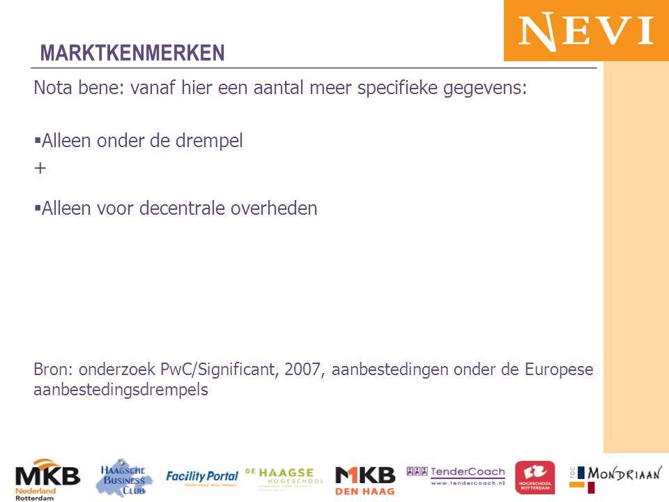 HET KENNISNETWERK VOOR INKOOP EN SUPPLY MANAGEMENT Nota bene: vanaf hier een aantal meer specifieke gegevens:  Alleen onder de drempel +  Alleen voor decentrale overheden Bron: onderzoek PwC/Significant, 2007, aanbestedingen onder de Europese aanbestedingsdrempels 13-11-2012MKB en publieke sector 53 MARKTKENMERKEN