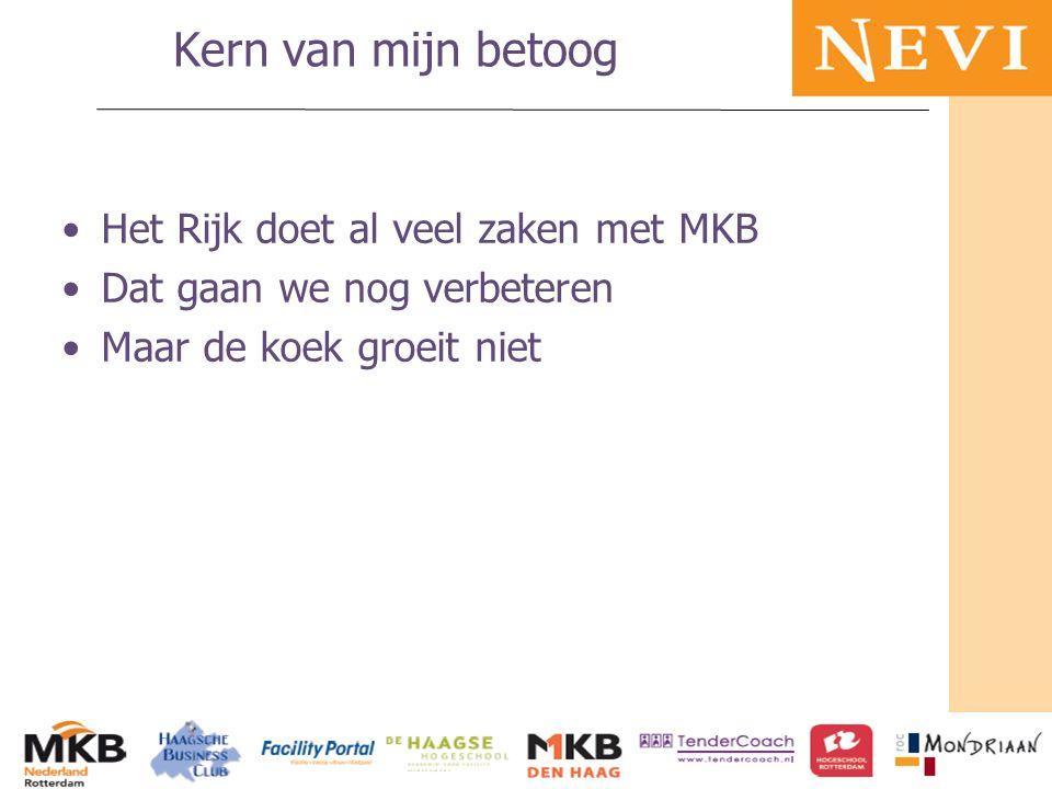 HET KENNISNETWERK VOOR INKOOP EN SUPPLY MANAGEMENT 13-11-2012MKB en publieke sector 57 MARKTKENMERKEN: VEEL ECHT KLEINE OPDRACHTEN