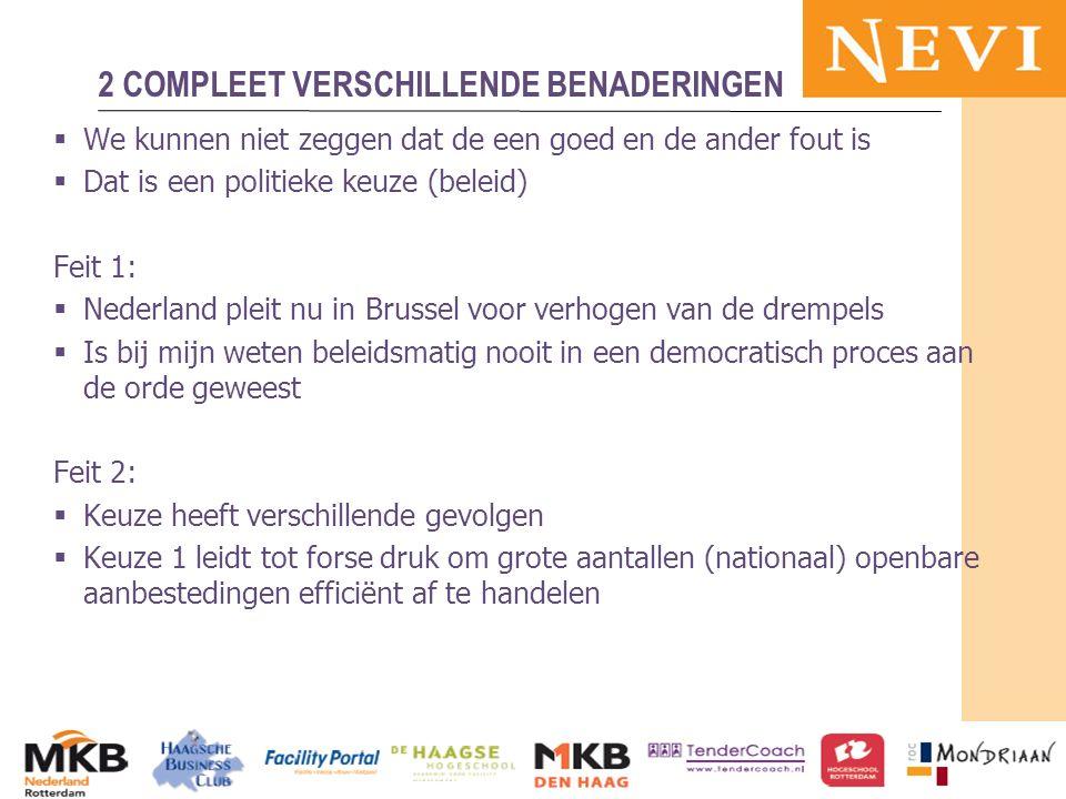 HET KENNISNETWERK VOOR INKOOP EN SUPPLY MANAGEMENT  We kunnen niet zeggen dat de een goed en de ander fout is  Dat is een politieke keuze (beleid) Feit 1:  Nederland pleit nu in Brussel voor verhogen van de drempels  Is bij mijn weten beleidsmatig nooit in een democratisch proces aan de orde geweest Feit 2:  Keuze heeft verschillende gevolgen  Keuze 1 leidt tot forse druk om grote aantallen (nationaal) openbare aanbestedingen efficiënt af te handelen 13-11-2012MKB en publieke sector 65 2 COMPLEET VERSCHILLENDE BENADERINGEN