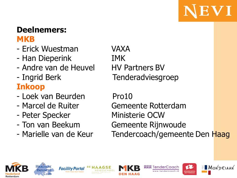 HET KENNISNETWERK VOOR INKOOP EN SUPPLY MANAGEMENT Deelnemers: MKB - Erick WuestmanVAXA - Han DieperinkIMK - Andre van de HeuvelHV Partners BV - Ingri