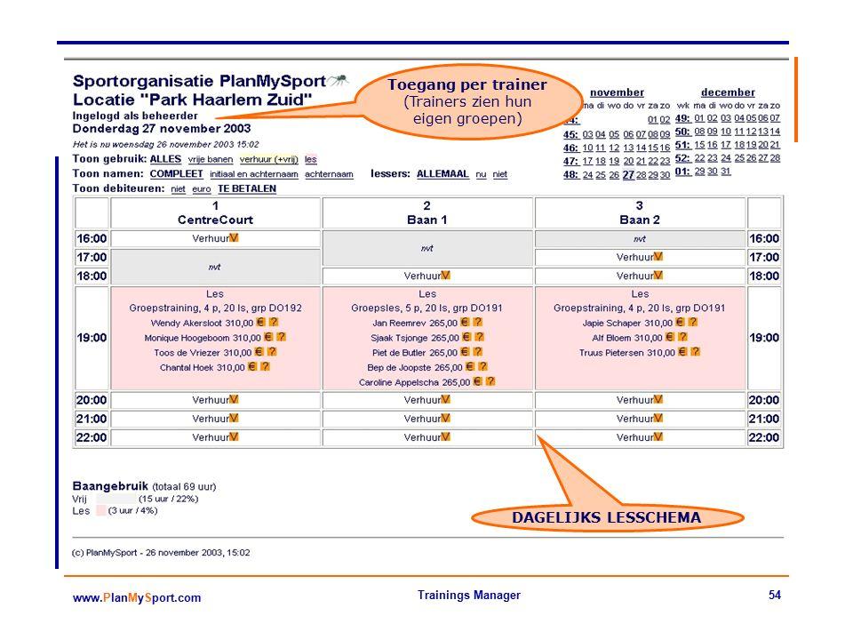 54 www.PlanMySport.com Trainings Manager Toegang per trainer (Trainers zien hun eigen groepen) DAGELIJKS LESSCHEMA