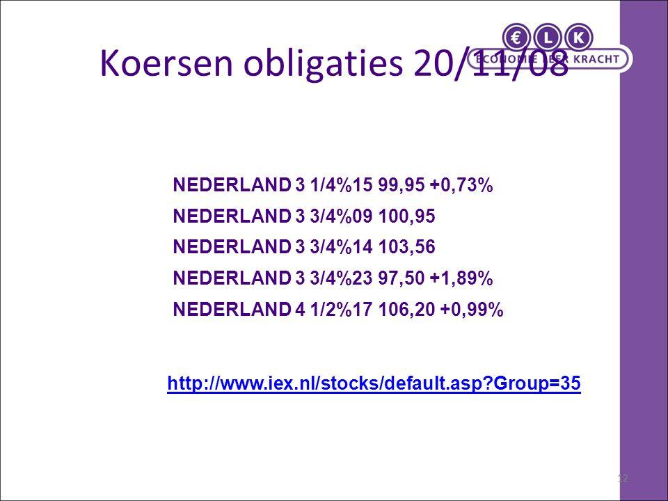 12 Koersen obligaties 20/11/08 NEDERLAND 3 1/4%15 99,95 +0,73% NEDERLAND 3 3/4%09 100,95 NEDERLAND 3 3/4%14 103,56 NEDERLAND 3 3/4%23 97,50 +1,89% NEDERLAND 4 1/2%17 106,20 +0,99% http://www.iex.nl/stocks/default.asp Group=35