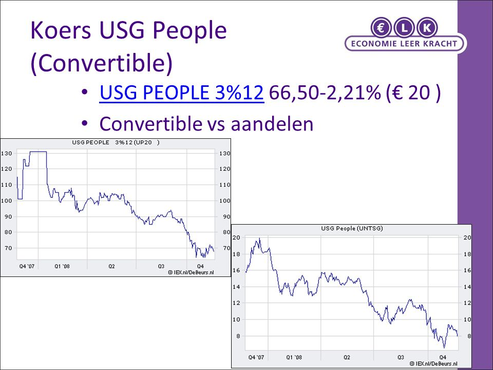 16 Koers USG People (Convertible) USG PEOPLE 3%12 66,50-2,21% (€ 20 ) USG PEOPLE 3%12 Convertible vs aandelen Tijdsperiode grafiek: Tijdsperiode grafiek: