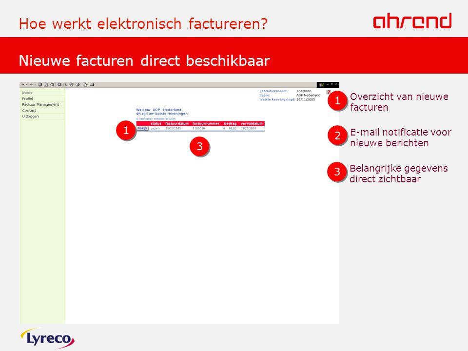 Nieuwe facturen direct beschikbaar Hoe werkt elektronisch factureren.