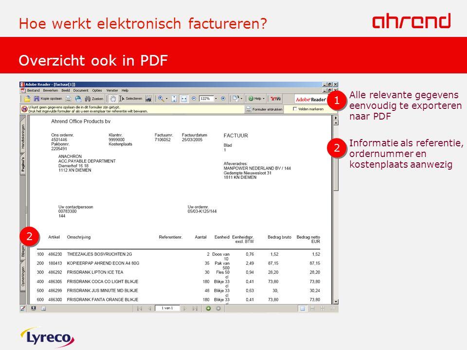 Overzicht ook in PDF Hoe werkt elektronisch factureren.