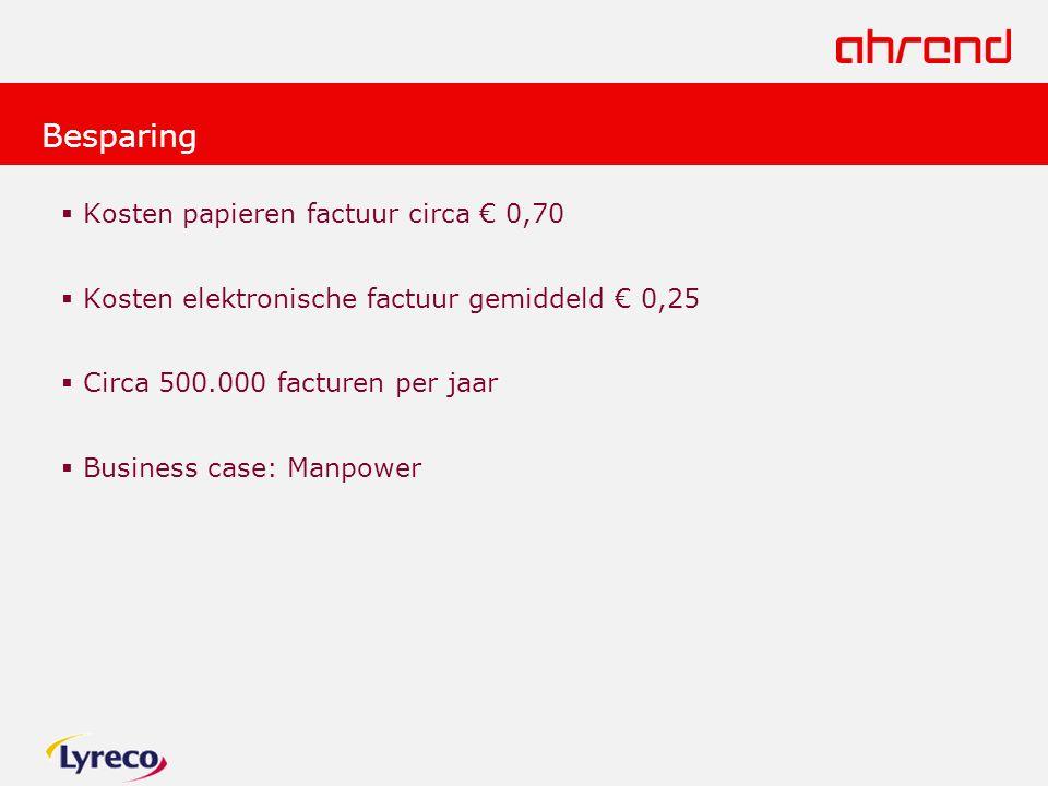 Besparing  Kosten papieren factuur circa € 0,70  Kosten elektronische factuur gemiddeld € 0,25  Circa 500.000 facturen per jaar  Business case: Manpower