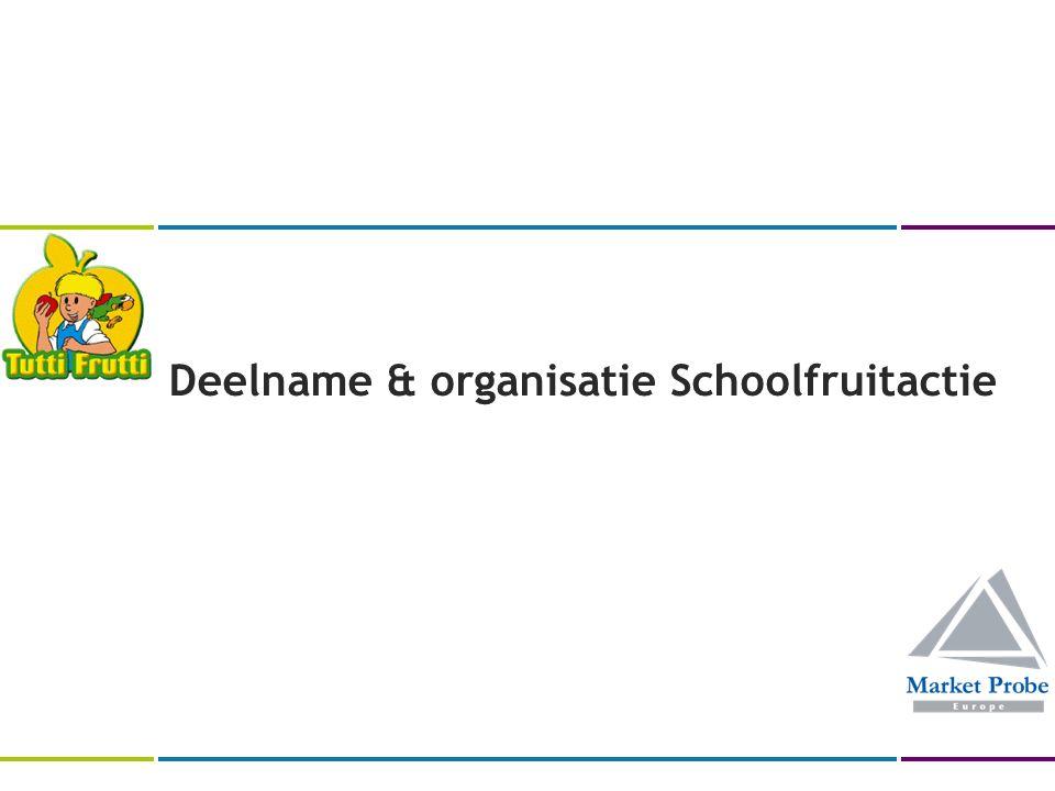 Deelname & organisatie Schoolfruitactie