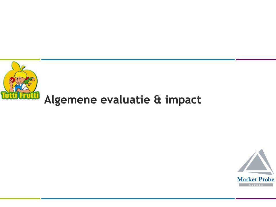 Algemene evaluatie & impact