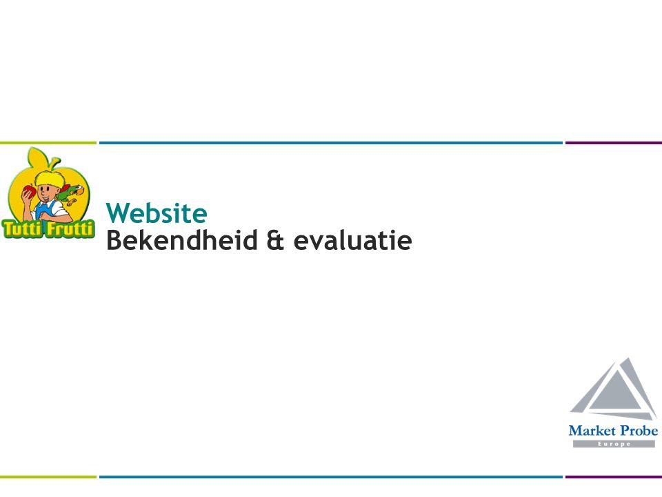 Website Bekendheid & evaluatie