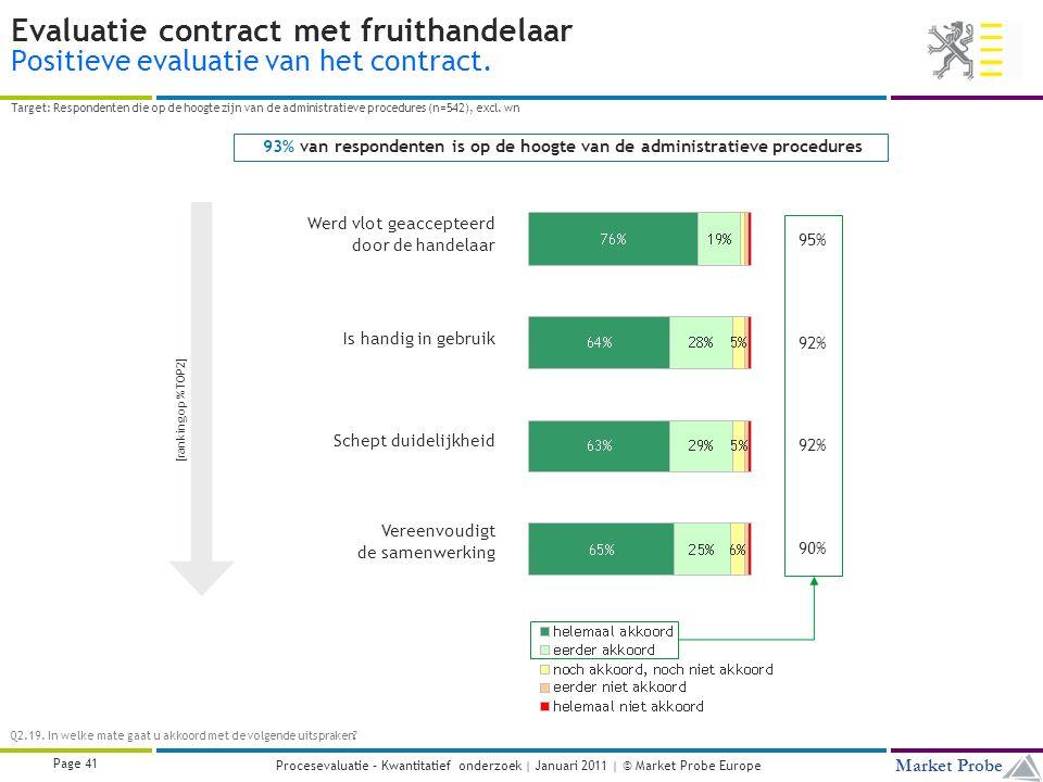 Title | Date | © Market Probe Page 41 Market Probe Procesevaluatie – Kwantitatief onderzoek | Januari 2011 | © Market Probe Europe Evaluatie contract met fruithandelaar Positieve evaluatie van het contract.