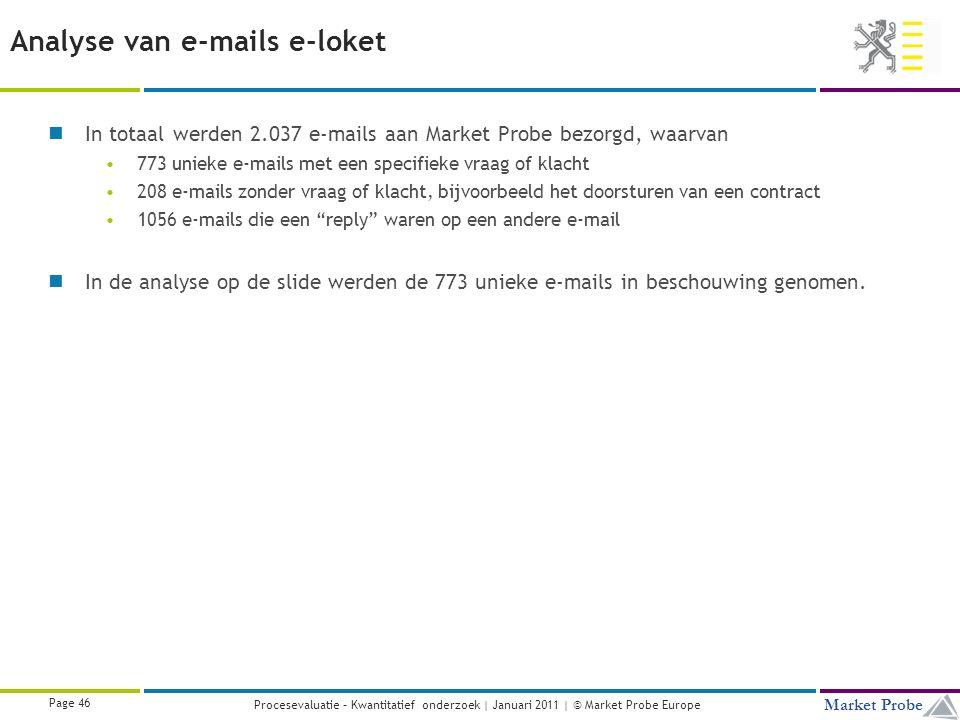 Title | Date | © Market Probe Page 46 Market Probe Procesevaluatie – Kwantitatief onderzoek | Januari 2011 | © Market Probe Europe Analyse van e-mails e-loket In totaal werden 2.037 e-mails aan Market Probe bezorgd, waarvan 773 unieke e-mails met een specifieke vraag of klacht 208 e-mails zonder vraag of klacht, bijvoorbeeld het doorsturen van een contract 1056 e-mails die een reply waren op een andere e-mail In de analyse op de slide werden de 773 unieke e-mails in beschouwing genomen.