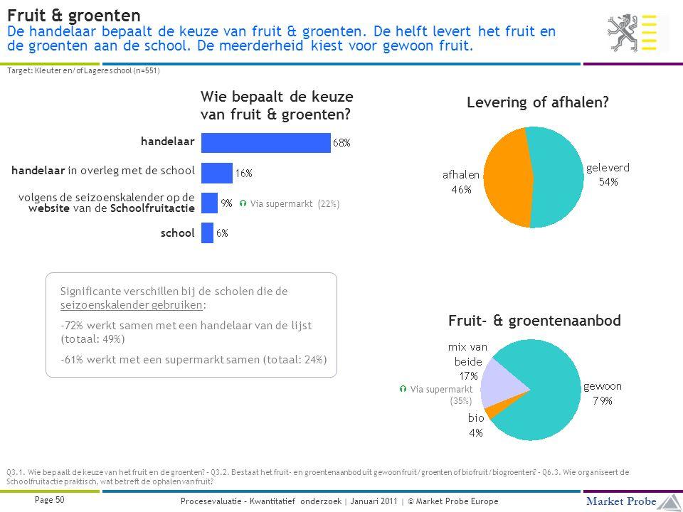 Title | Date | © Market Probe Page 50 Market Probe Procesevaluatie – Kwantitatief onderzoek | Januari 2011 | © Market Probe Europe Fruit & groenten De handelaar bepaalt de keuze van fruit & groenten.