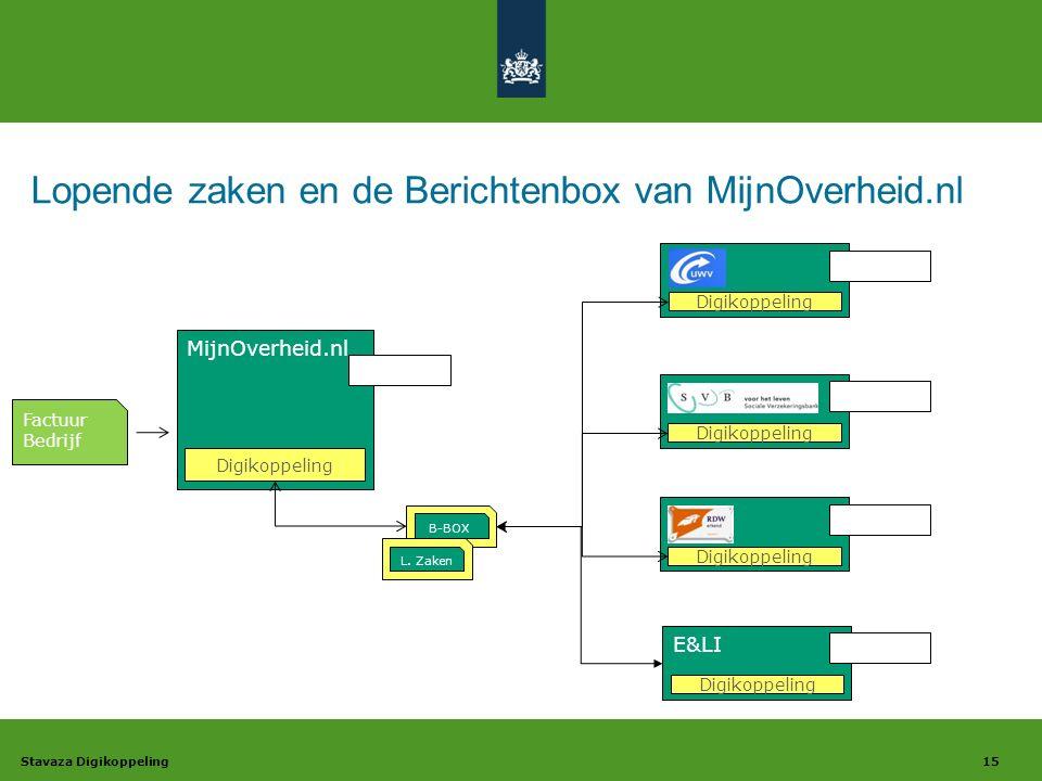UWV Digikoppeling RDW Digikoppeling Lopende zaken en de Berichtenbox van MijnOverheid.nl Stavaza Digikoppeling15 MijnOverheid.nl Factuur Bedrijf Digik
