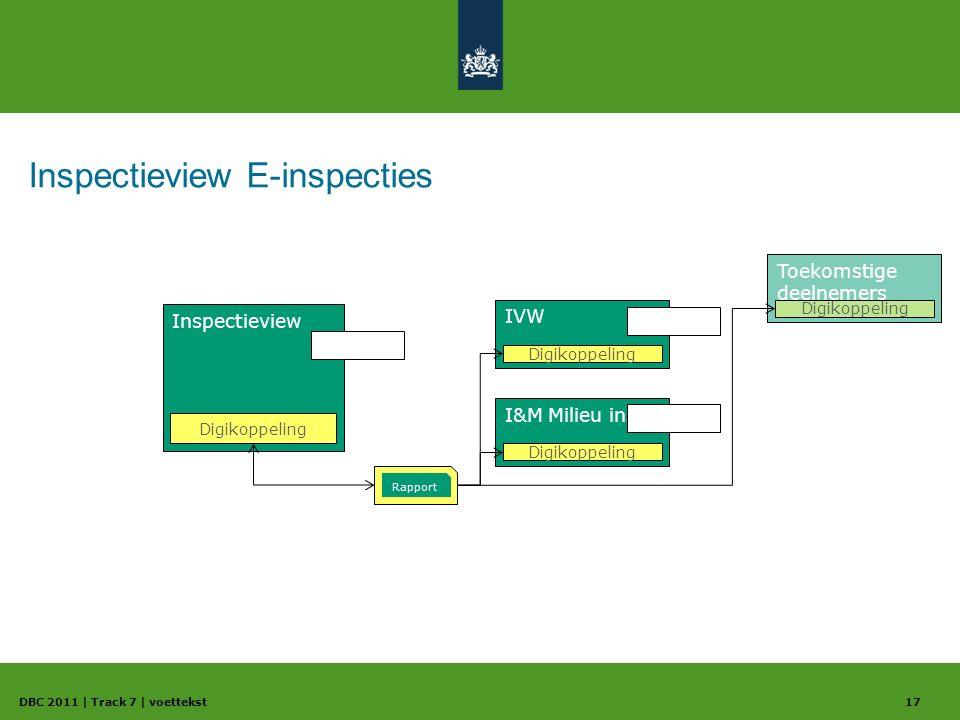Inspectieview E-inspecties DBC 2011 | Track 7 | voettekst17 IVW Digikoppeling I&M Milieu insp. Digikoppeling Toekomstige deelnemers Digikoppeling Rapp