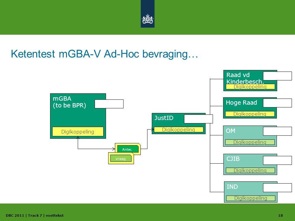 Ketentest mGBA-V Ad-Hoc bevraging… DBC 2011 | Track 7 | voettekst18 mGBA (to be BPR) Digikoppeling JustID Digikoppeling CJIB Digikoppeling Antw.vraag