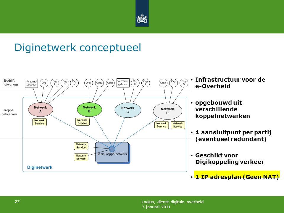 7 januari 2011 Logius, dienst digitale overheid 27 Diginetwerk conceptueel Infrastructuur voor de e-Overheid opgebouwd uit verschillende koppelnetwerken 1 aansluitpunt per partij (eventueel redundant) Geschikt voor Digikoppeling verkeer 1 IP adresplan (Geen NAT)