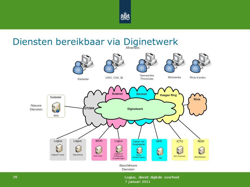 7 januari 2011 Logius, dienst digitale overheid 29 Diensten bereikbaar via Diginetwerk