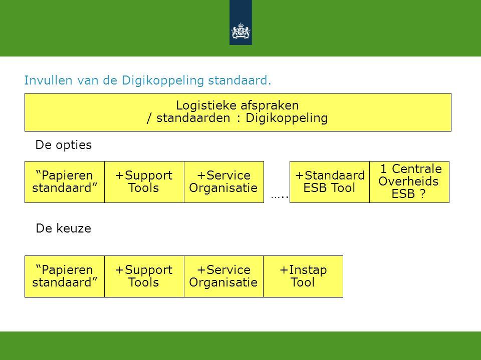 """Invullen van de Digikoppeling standaard. Logistieke afspraken / standaarden : Digikoppeling """"Papieren standaard"""" 1 Centrale Overheids ESB ? +Service O"""