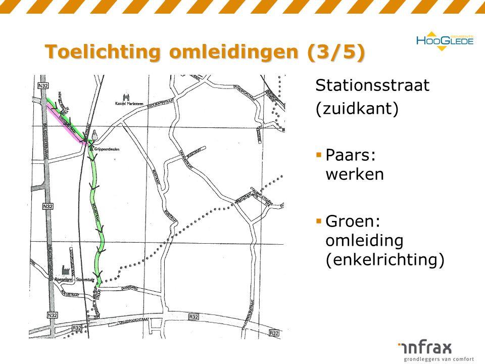 Toelichting omleidingen (3/5) Stationsstraat (zuidkant)  Paars: werken  Groen: omleiding (enkelrichting)