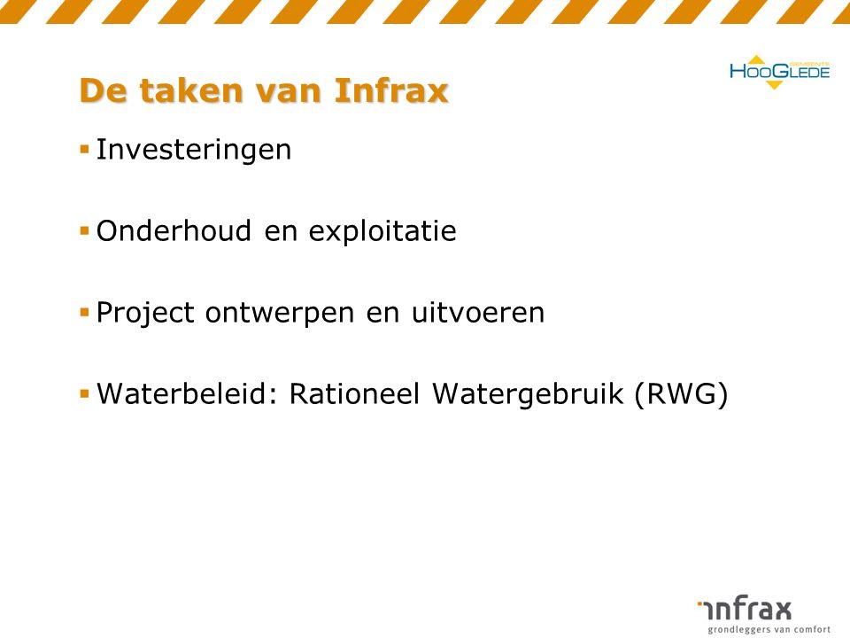 De taken van Infrax  Investeringen  Onderhoud en exploitatie  Project ontwerpen en uitvoeren  Waterbeleid: Rationeel Watergebruik (RWG)