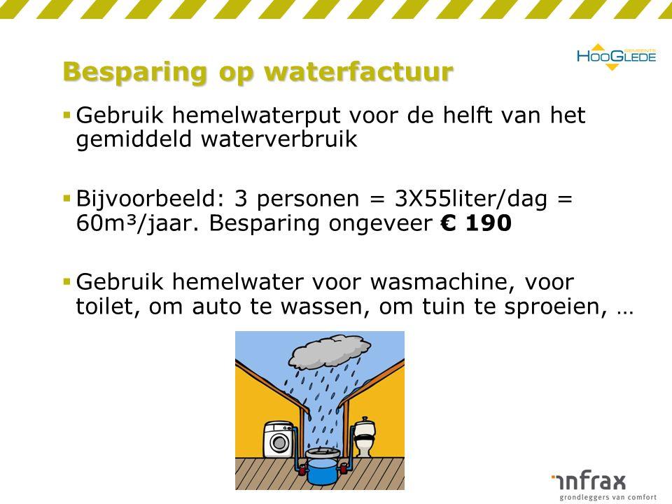 Besparing op waterfactuur  Gebruik hemelwaterput voor de helft van het gemiddeld waterverbruik  Bijvoorbeeld: 3 personen = 3X55liter/dag = 60m³/jaar.
