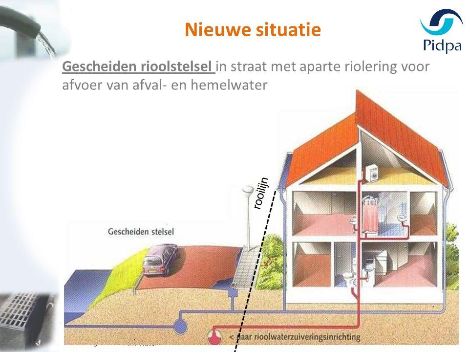 Nieuwe situatie Gescheiden rioolstelsel in straat met aparte riolering voor afvoer van afval- en hemelwater rooilijn