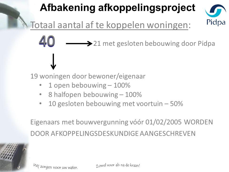 Afbakening afkoppelingsproject