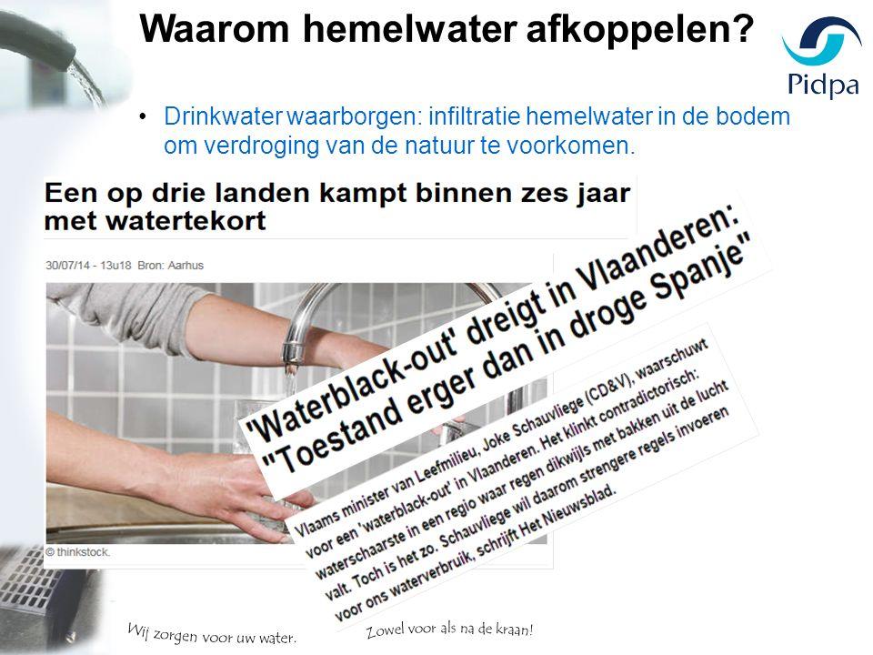 Drinkwater waarborgen: infiltratie hemelwater in de bodem om verdroging van de natuur te voorkomen.