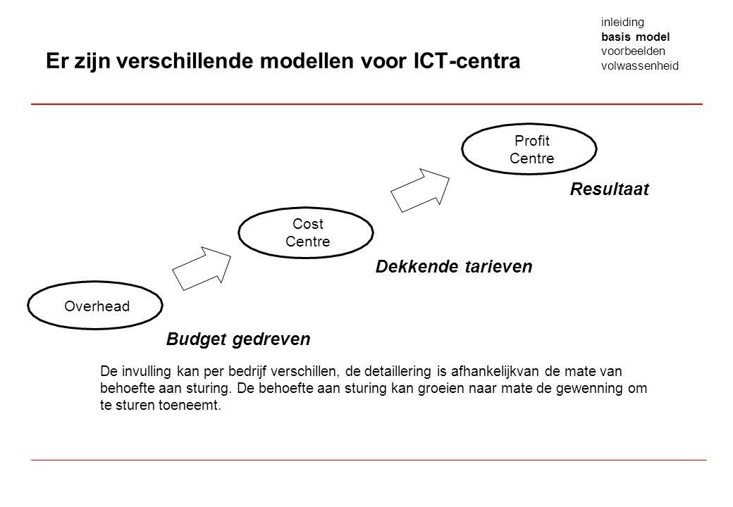Overhead Cost Centre Profit Centre Budget gedreven Dekkende tarieven Resultaat De invulling kan per bedrijf verschillen, de detaillering is afhankelijkvan de mate van behoefte aan sturing.