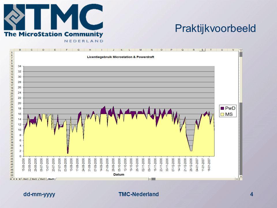 dd-mm-yyyyTMC-Nederland5 Acties TMC  Eind 2006 kwamen eerste reacties van leden  Op verzoek van TMC geeft Bentley op 7 februari uitleg over SELECT Server in Utrecht tijdens MS-FG  Zorgen nemen toe  Inventarisatie onder TMC leden  ca.