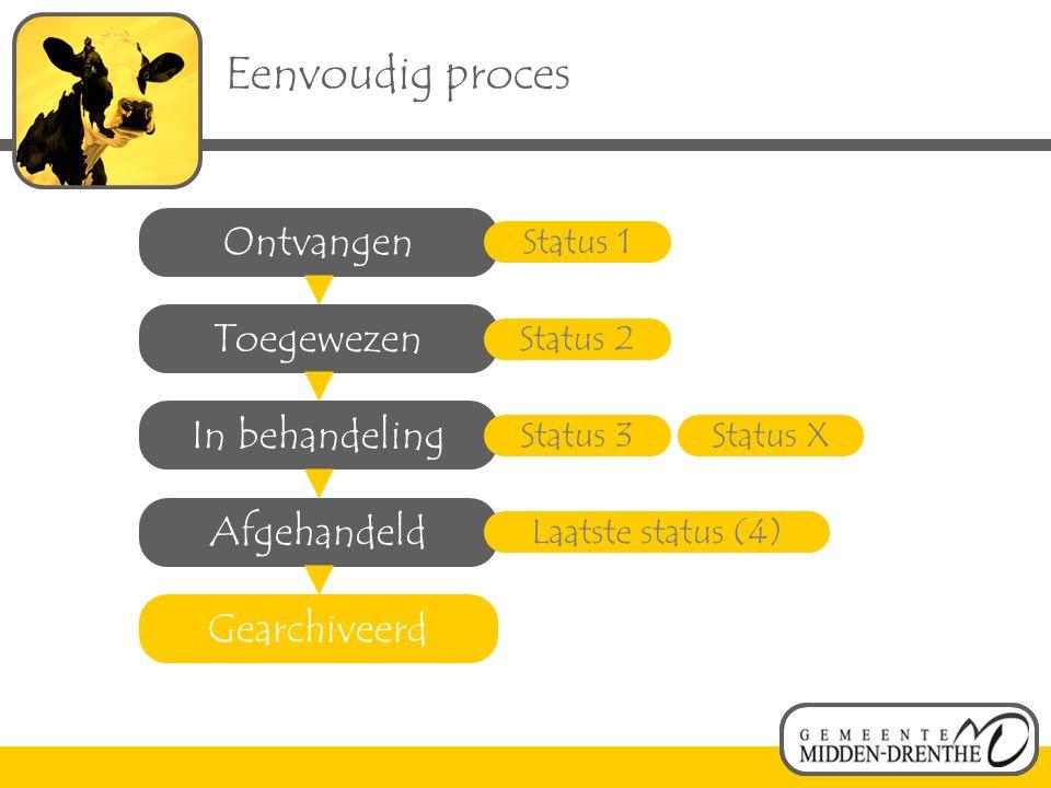 Eenvoudig proces Ontvangen Toegewezen In behandeling Afgehandeld Gearchiveerd Status 1 Status 2 Status 3 Laatste status (4) Status X