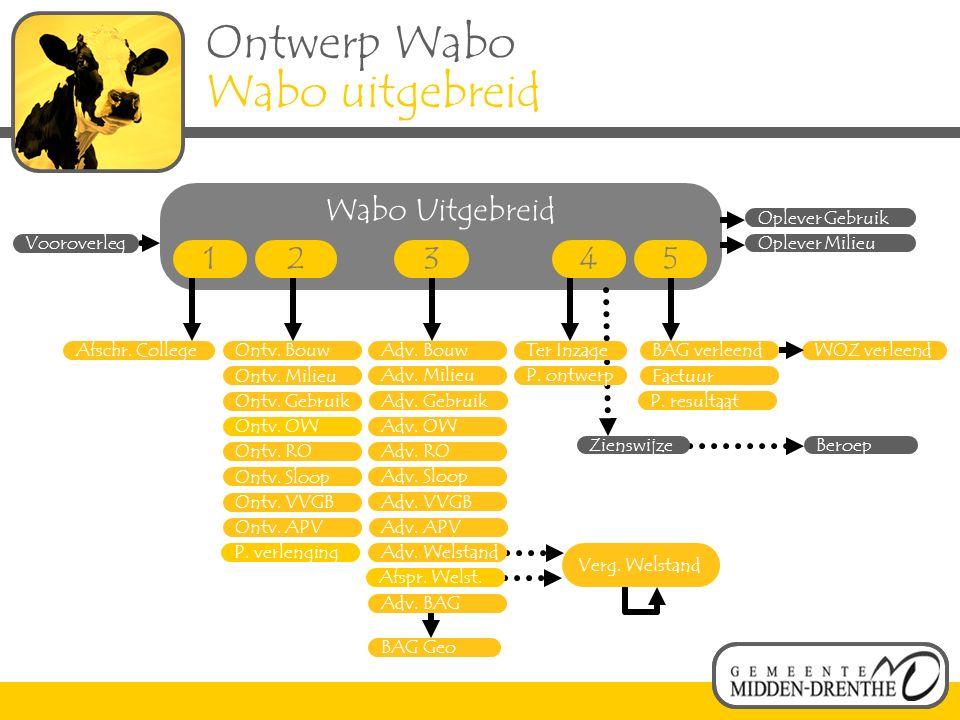 Wabo Uitgebreid Ontwerp Wabo Wabo uitgebreid Adv.BAG Ontv.